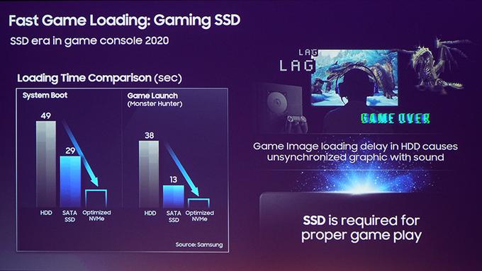 امکان استفاده سونی از SSD کارتهای سامسونگ