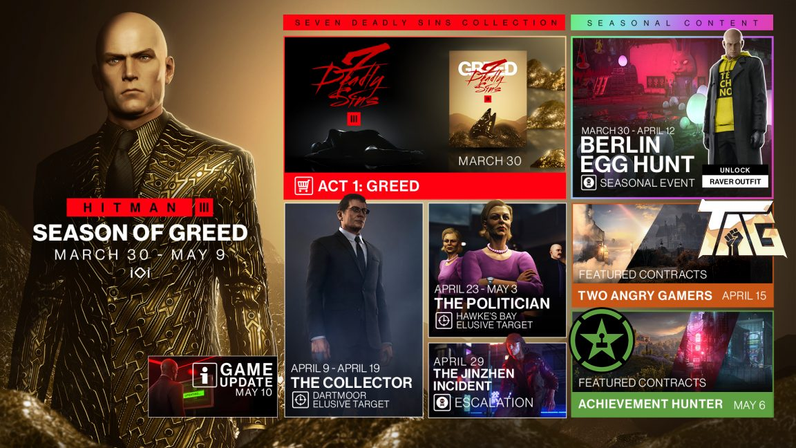 Hitman 3 April roadmap reveals new Escalation and two Elusive Targets